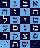 The Hebrew alphabet in boy colors